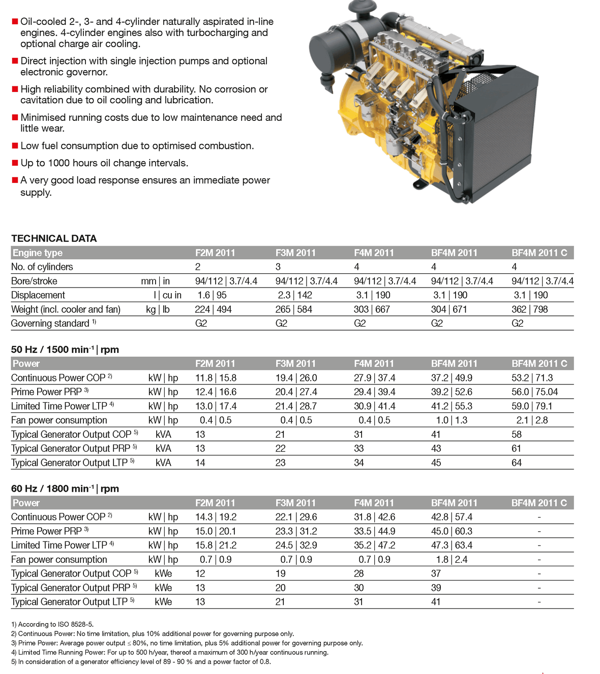 spec_engineBFM 2011 GEN_12-59_1.png