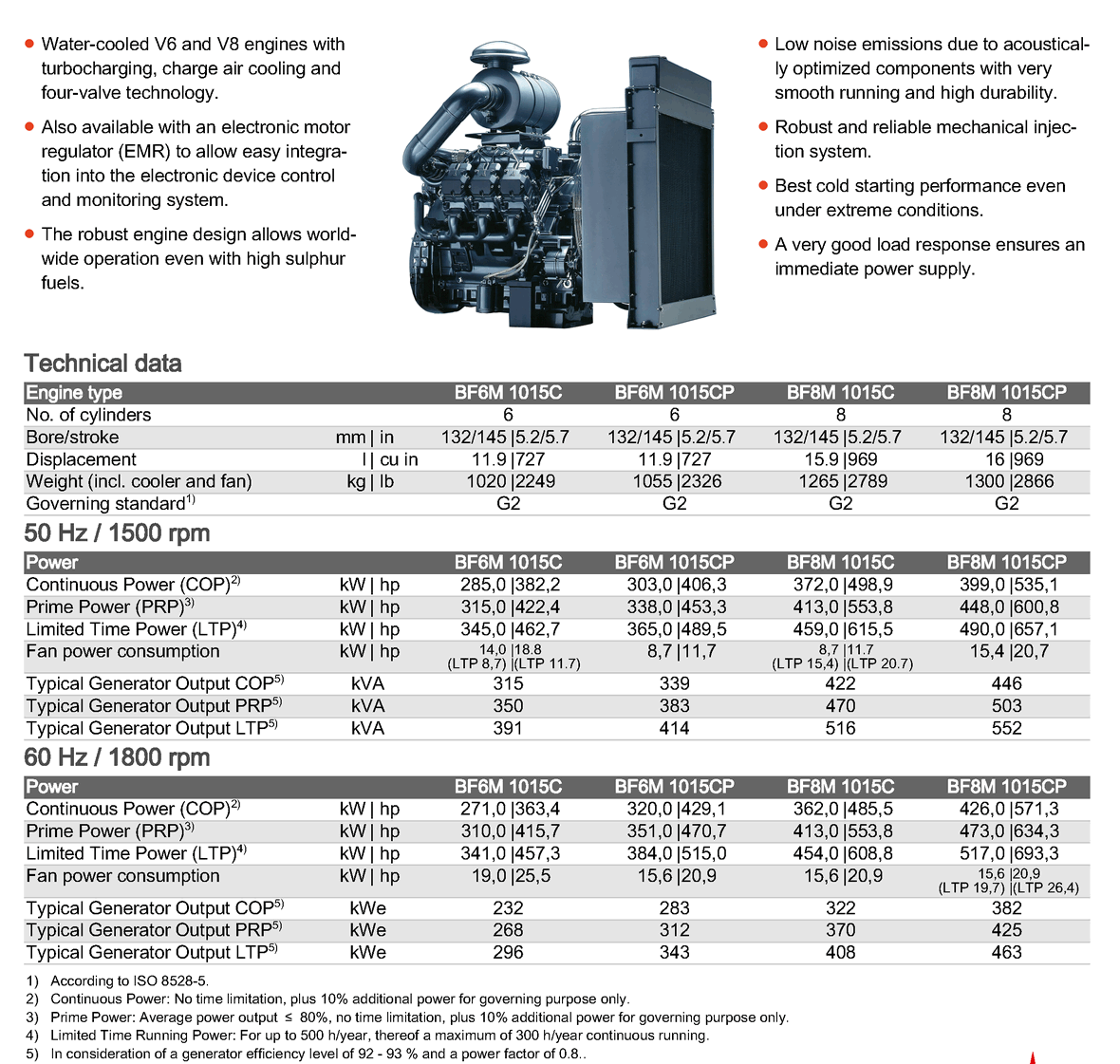 spec_engineBFM_1015_Genset_EN_250-517kw_1.png