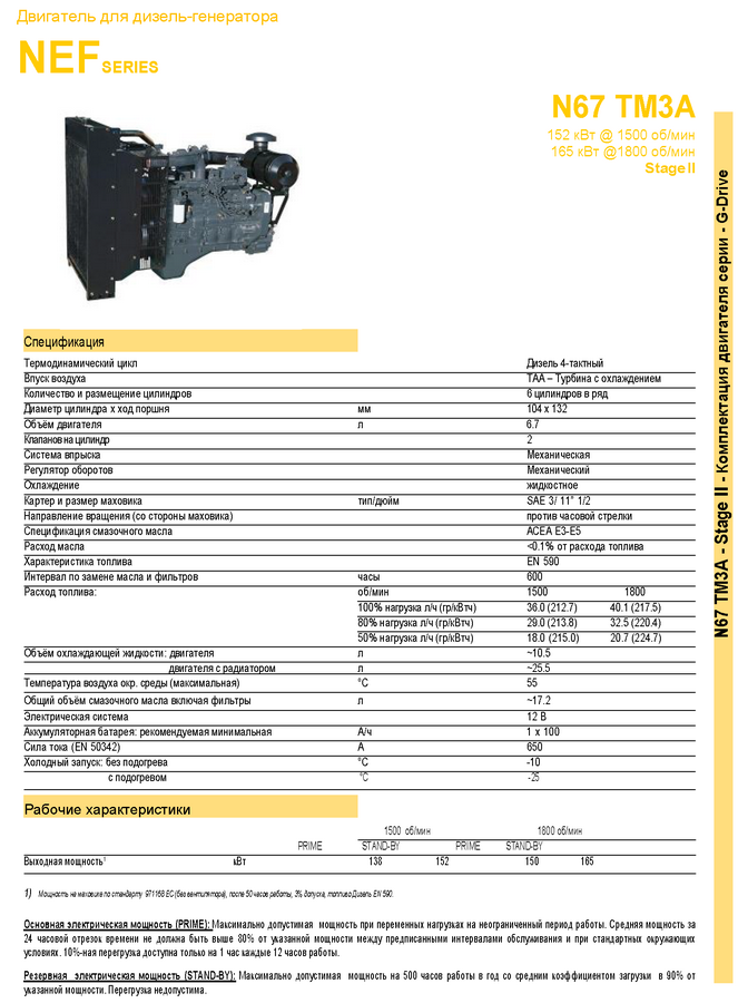 spec_N67-TM3A_152-165kW_1_fpt_engine_techexpo.png
