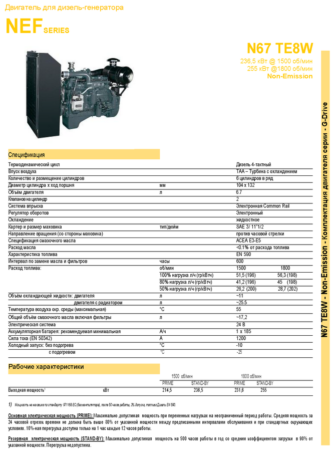 spec_N67-TE8W_2365-255_1_fpt_engine_techexpo.png