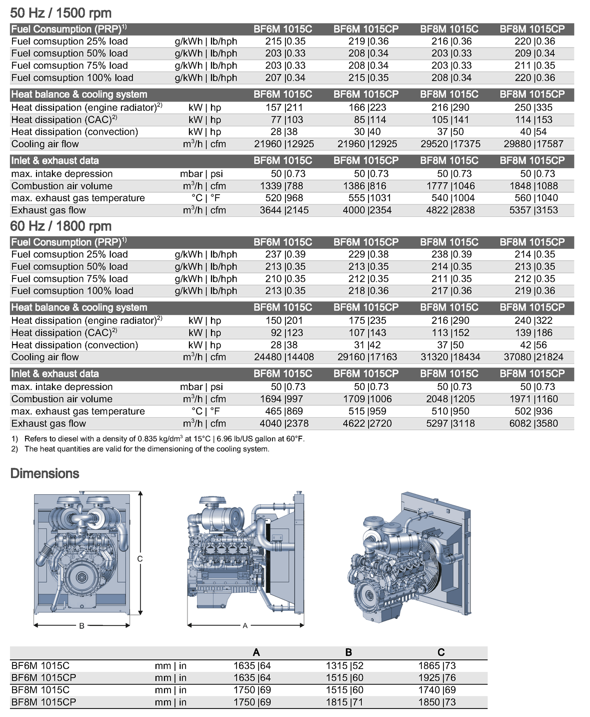 spec_engineBFM_1015_Genset_EN_250-517kw_2.png