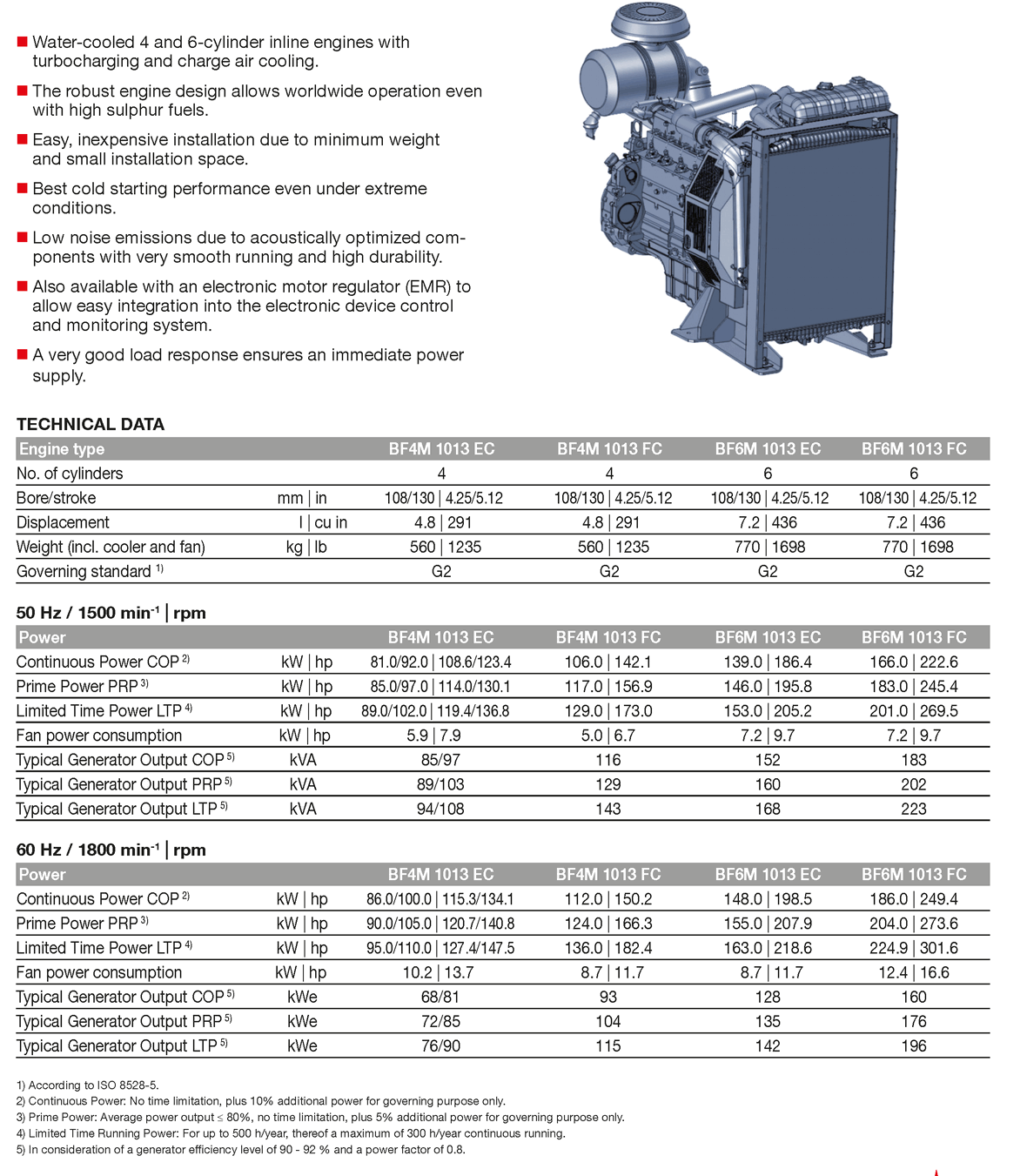 spec_engineBFM_1013_GEN_81-225kw_1.png