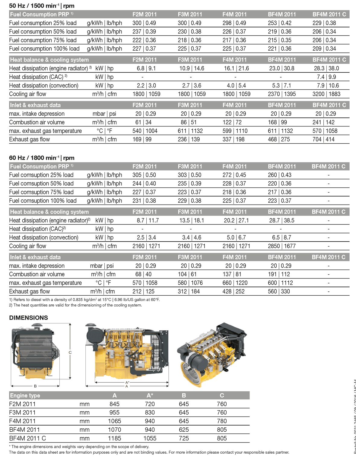 spec_engineBFM 2011 GEN_12-59_2.png